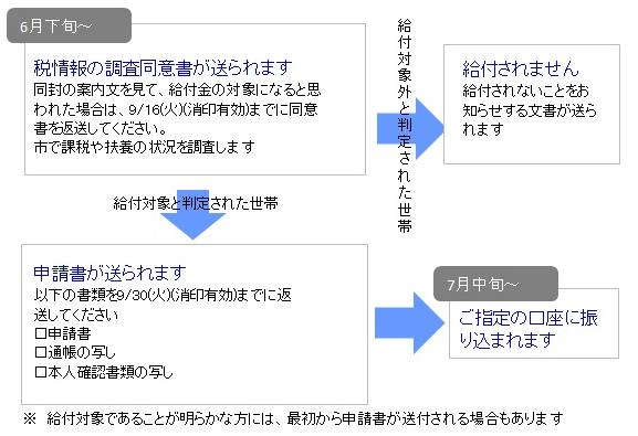 f:id:kun-maa:20140611214058p:plain