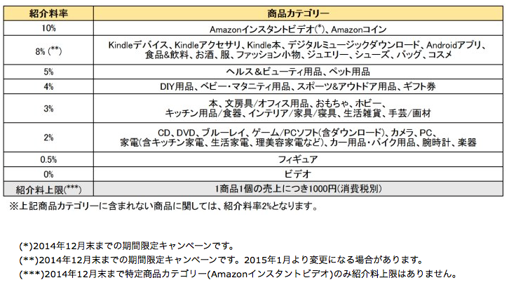 f:id:kun-maa:20141027180803p:plain