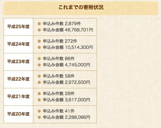 f:id:kun-maa:20141213232916p:plain