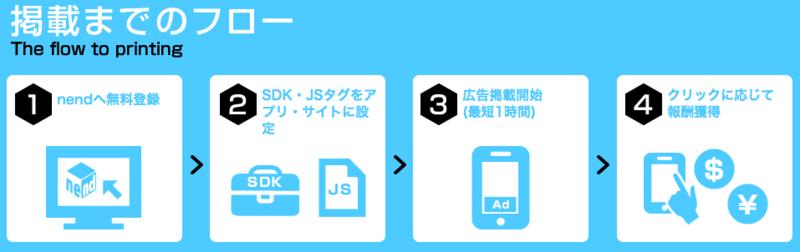f:id:kun-maa:20141218223442p:plain