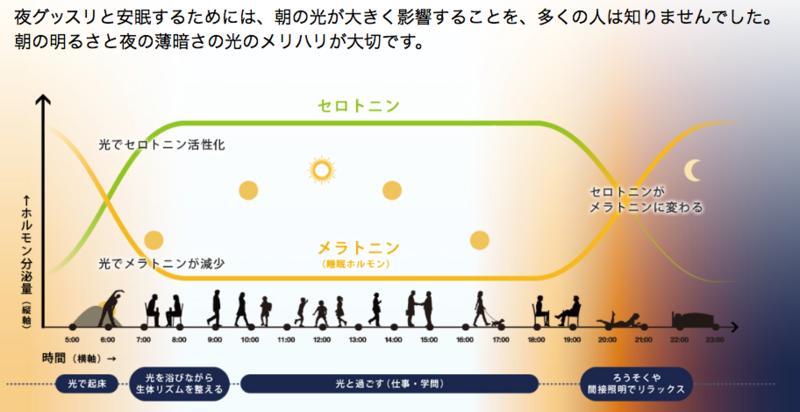 f:id:kun-maa:20150309212822p:plain