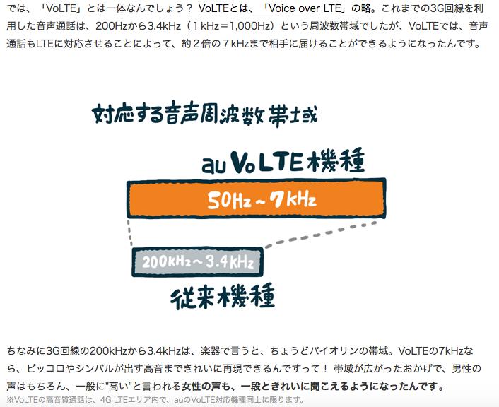 f:id:kun-maa:20150608231042p:plain