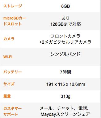 f:id:kun-maa:20150919182228p:plain