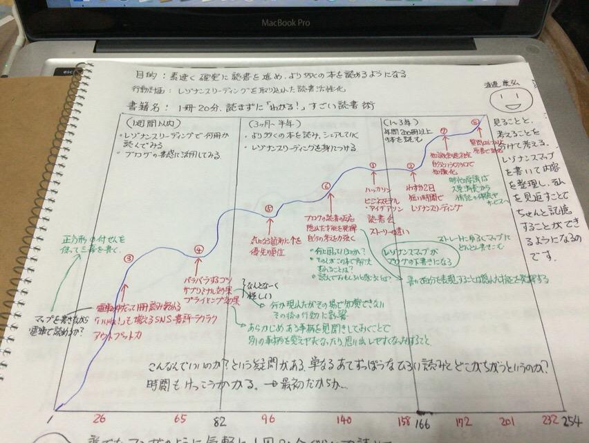 f:id:kun-maa:20160622194906j:plain