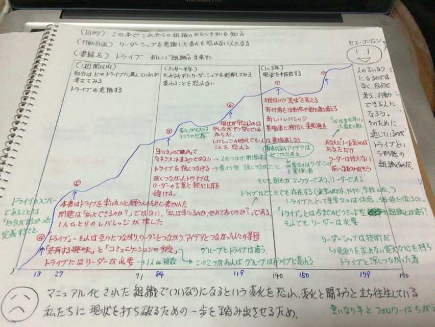 f:id:kun-maa:20160622194923j:plain