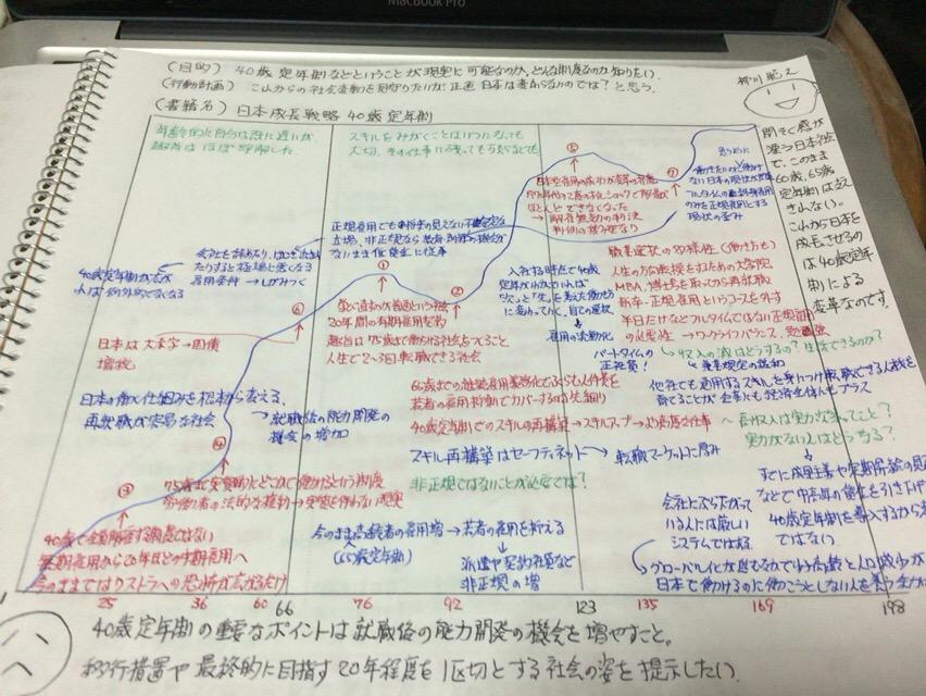 f:id:kun-maa:20160622194931j:plain