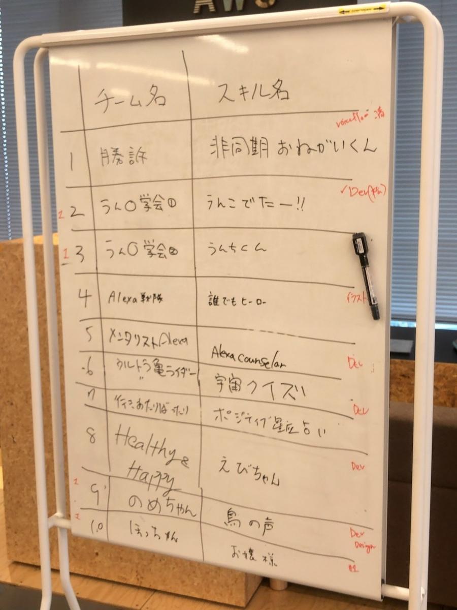 f:id:kun432:20190728182559j:plain