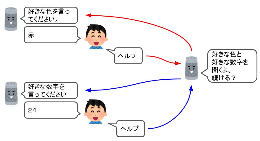 f:id:kun432:20190811164058p:plain