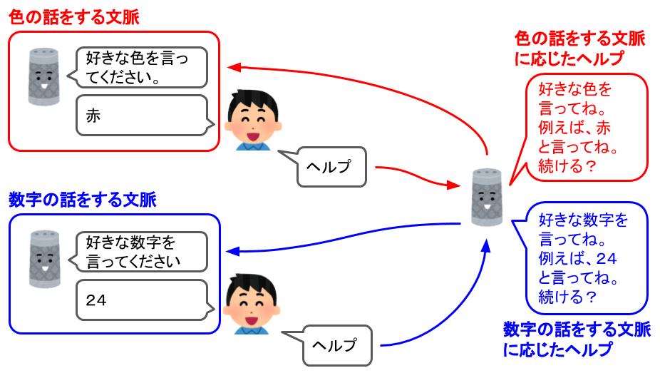 f:id:kun432:20190811164519p:plain