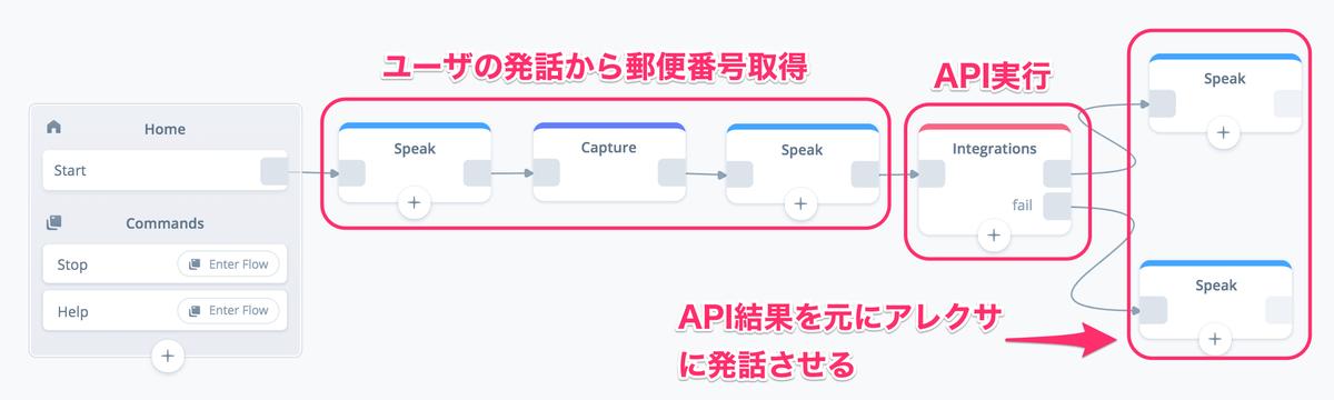 f:id:kun432:20190816012114p:plain