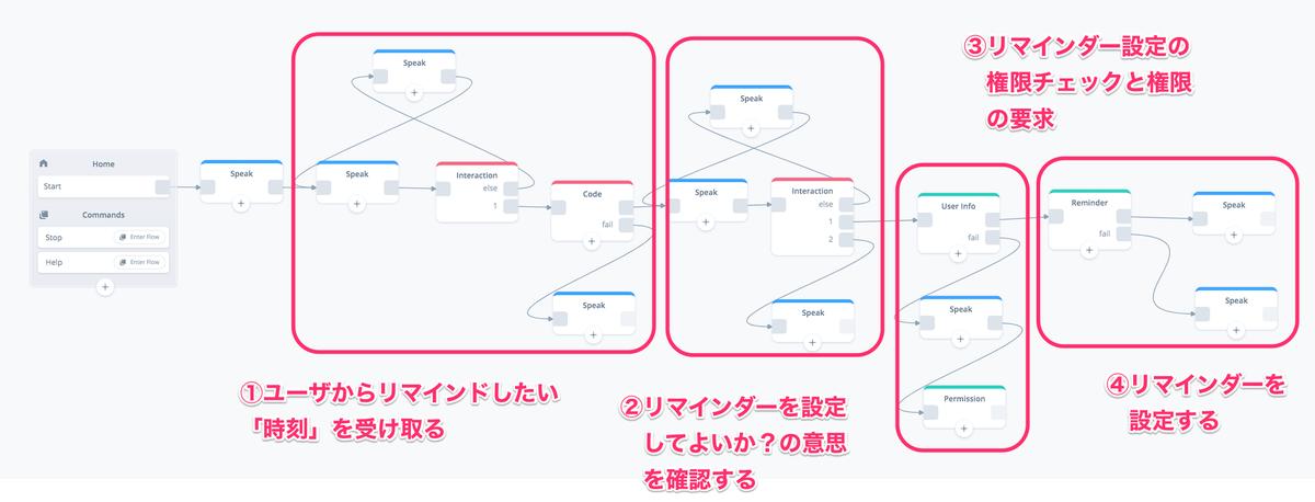 f:id:kun432:20190825014224p:plain