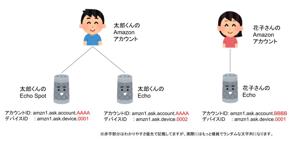 f:id:kun432:20191120234245p:plain