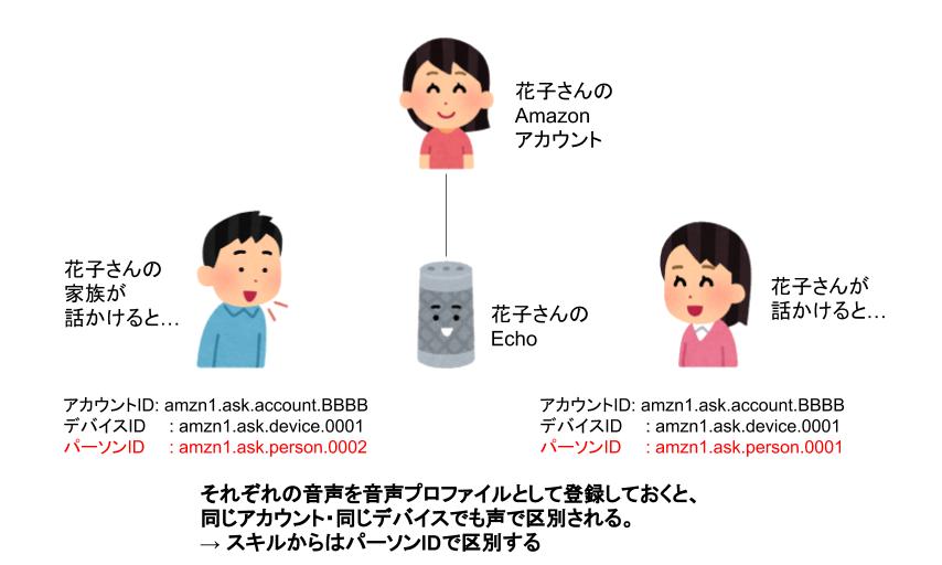 f:id:kun432:20191127001139p:plain