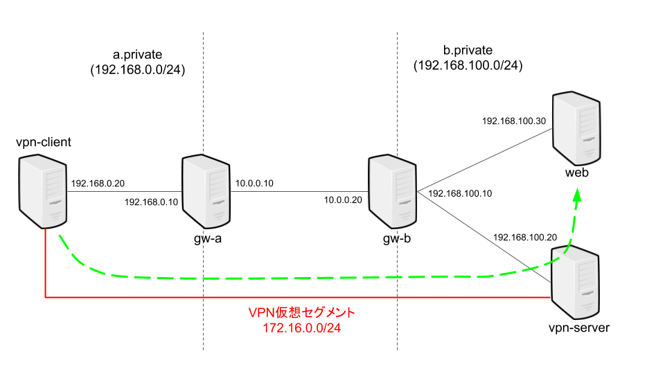 f:id:kun432:20200510152404p:plain
