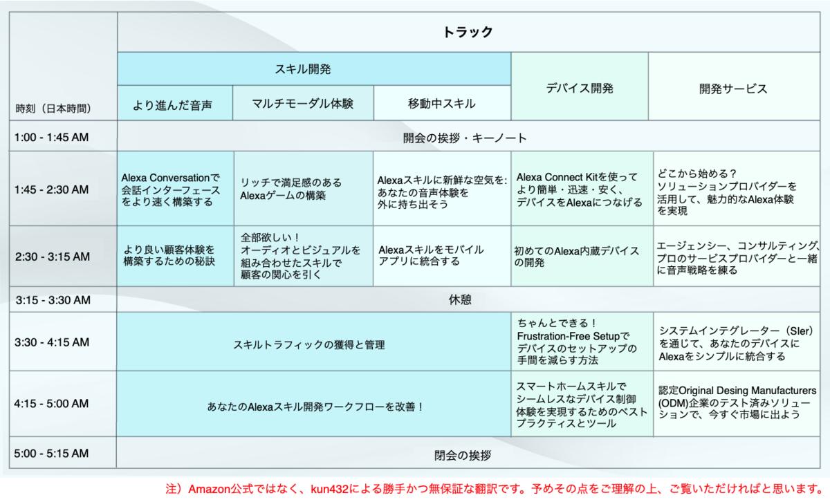 f:id:kun432:20200711223645p:plain