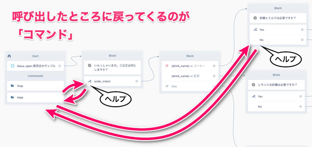 f:id:kun432:20200914214607p:plain