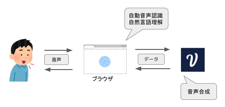 f:id:kun432:20201026192507p:plain