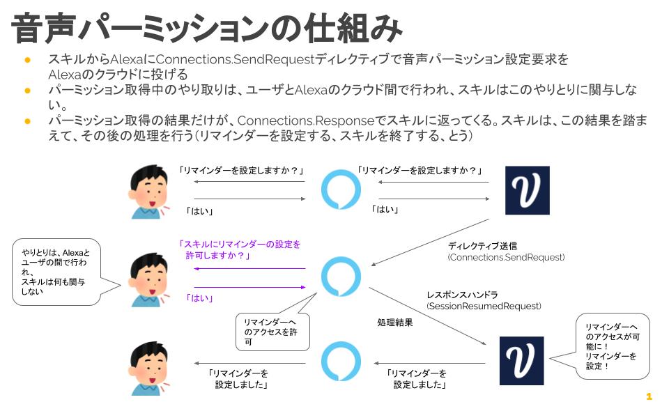 f:id:kun432:20210617003754p:plain