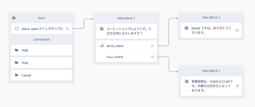 f:id:kun432:20210807175914p:plain