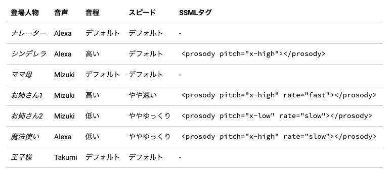 f:id:kun432:20210816010544p:plain