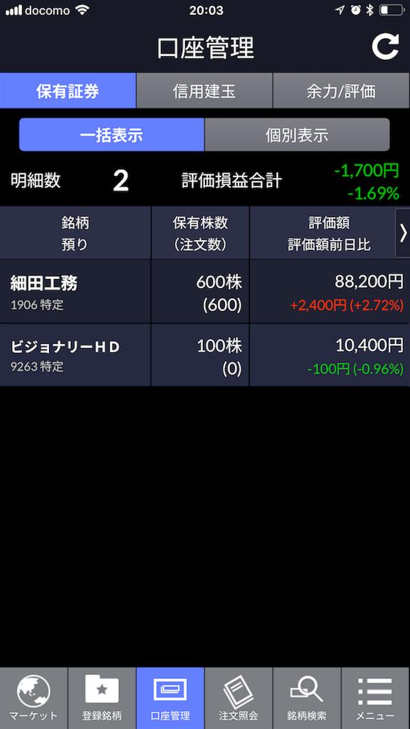 f:id:kunekunemushi:20180507204003p:image
