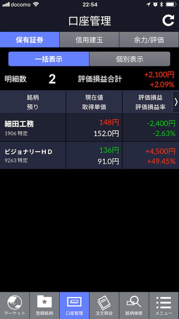 f:id:kunekunemushi:20180522225458p:image