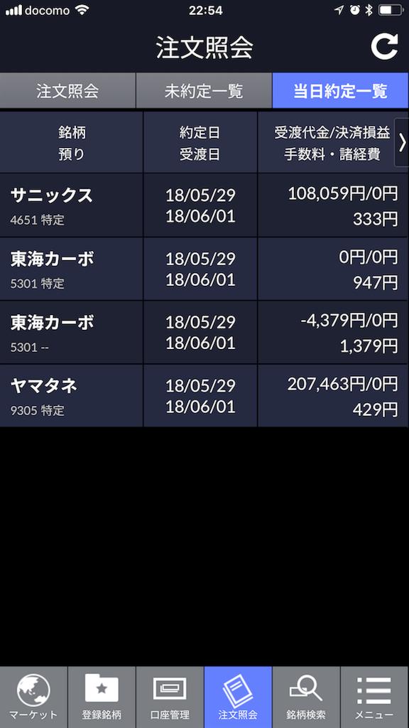 f:id:kunekunemushi:20180529234000p:image