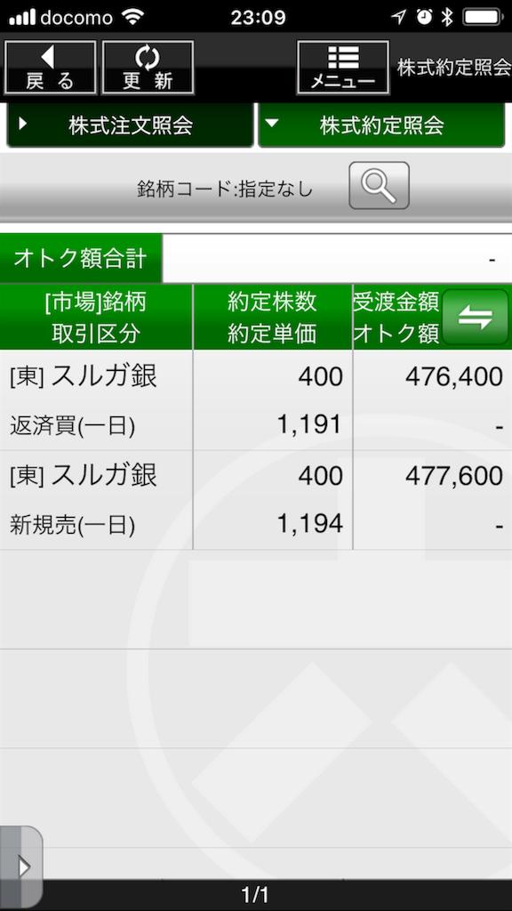 f:id:kunekunemushi:20180530235349p:image