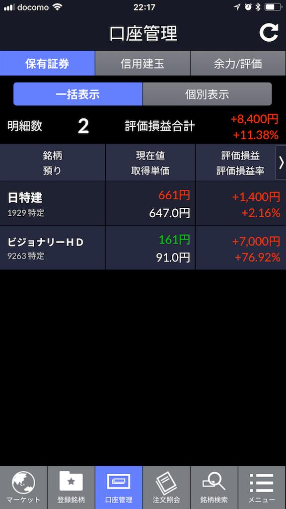 f:id:kunekunemushi:20180704222630p:image