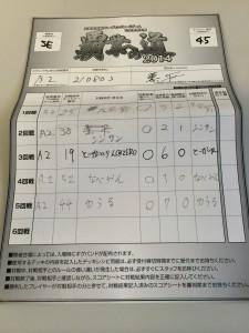 覇業への道2014エリア予選仙台結果