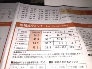 糖質制限結果201505−07