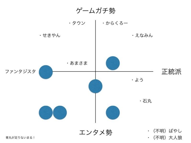 プレイスタイル分析1