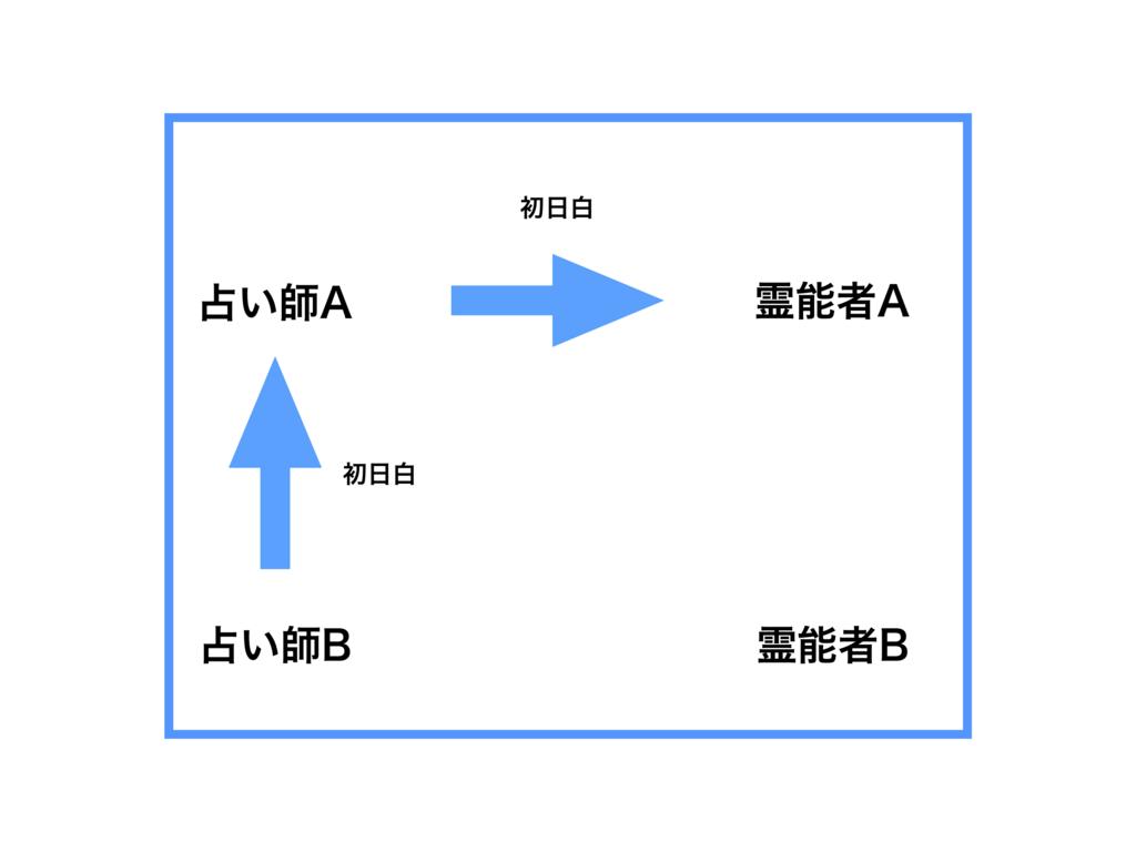 f:id:kunpei_shadow:20180124160114p:plain