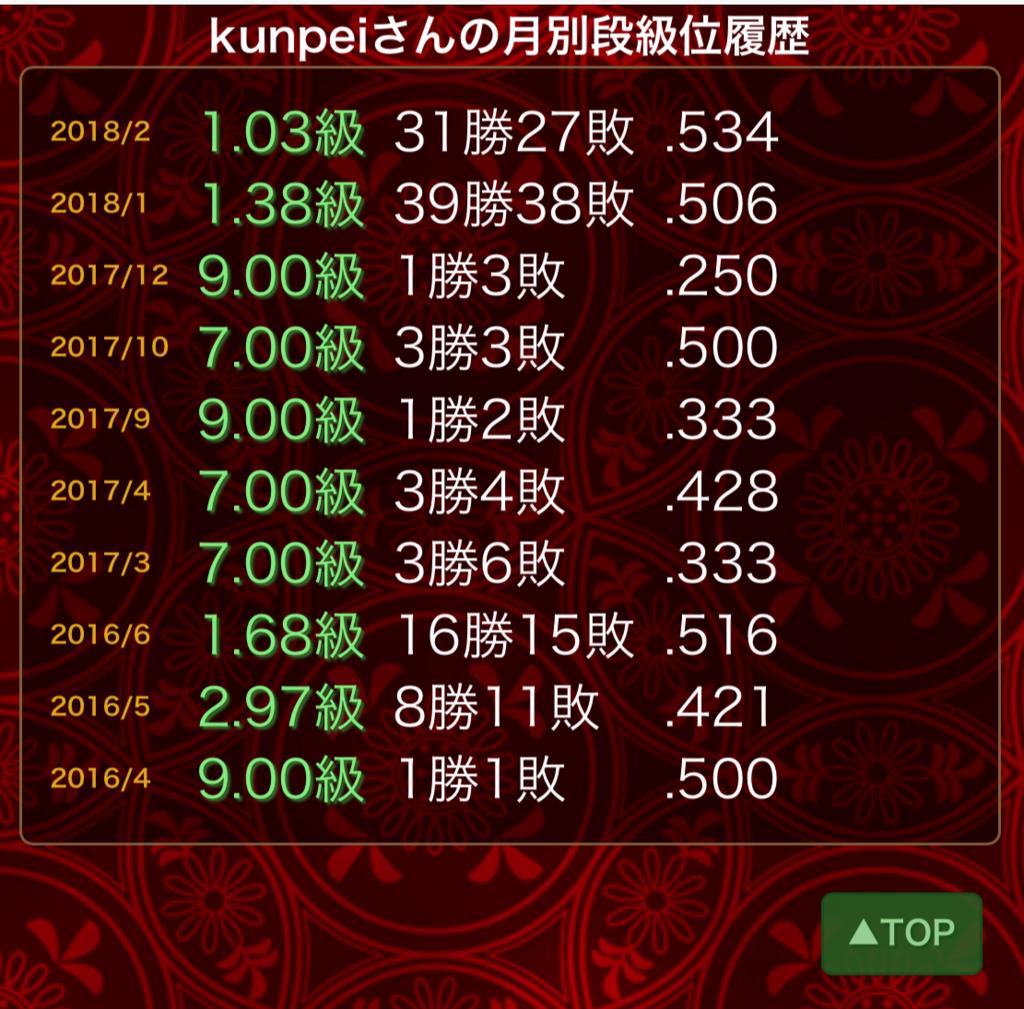 将棋ウォーズデータ2