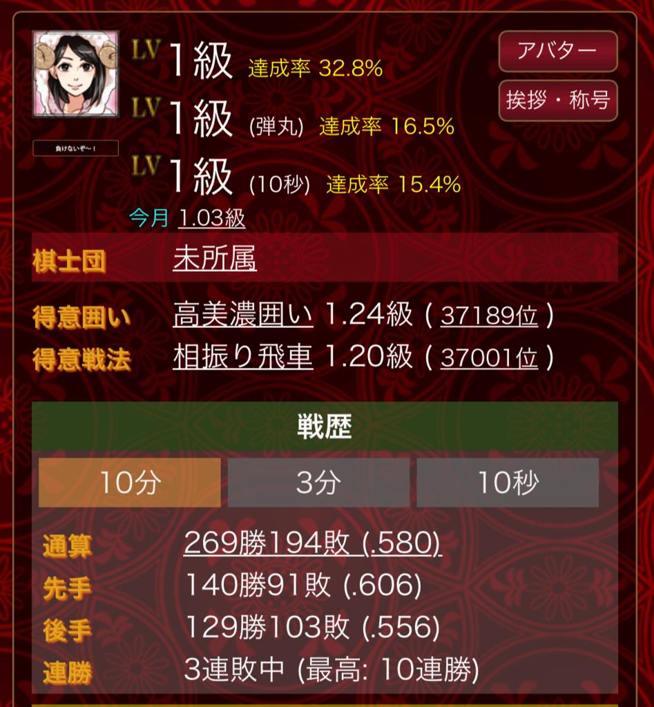 将棋ウォーズデータ1