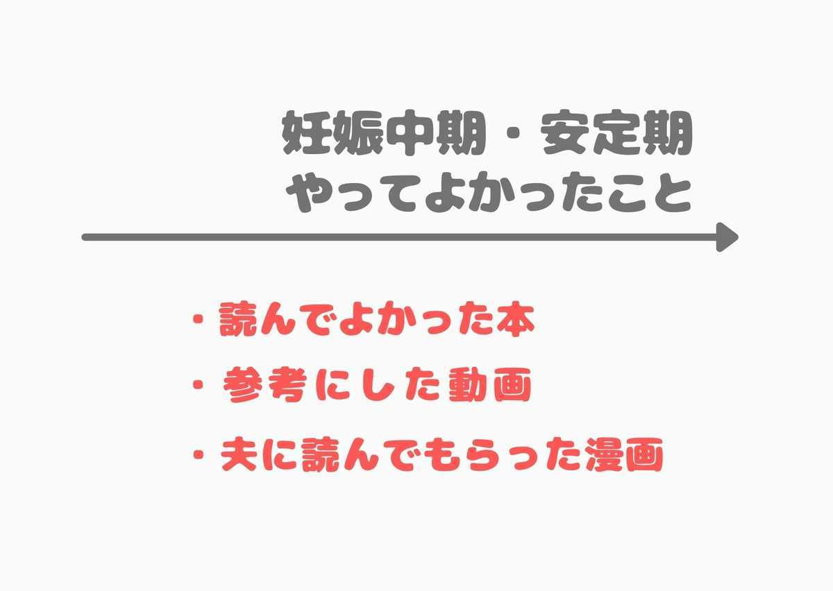 f:id:kunurupu:20210220174417j:plain