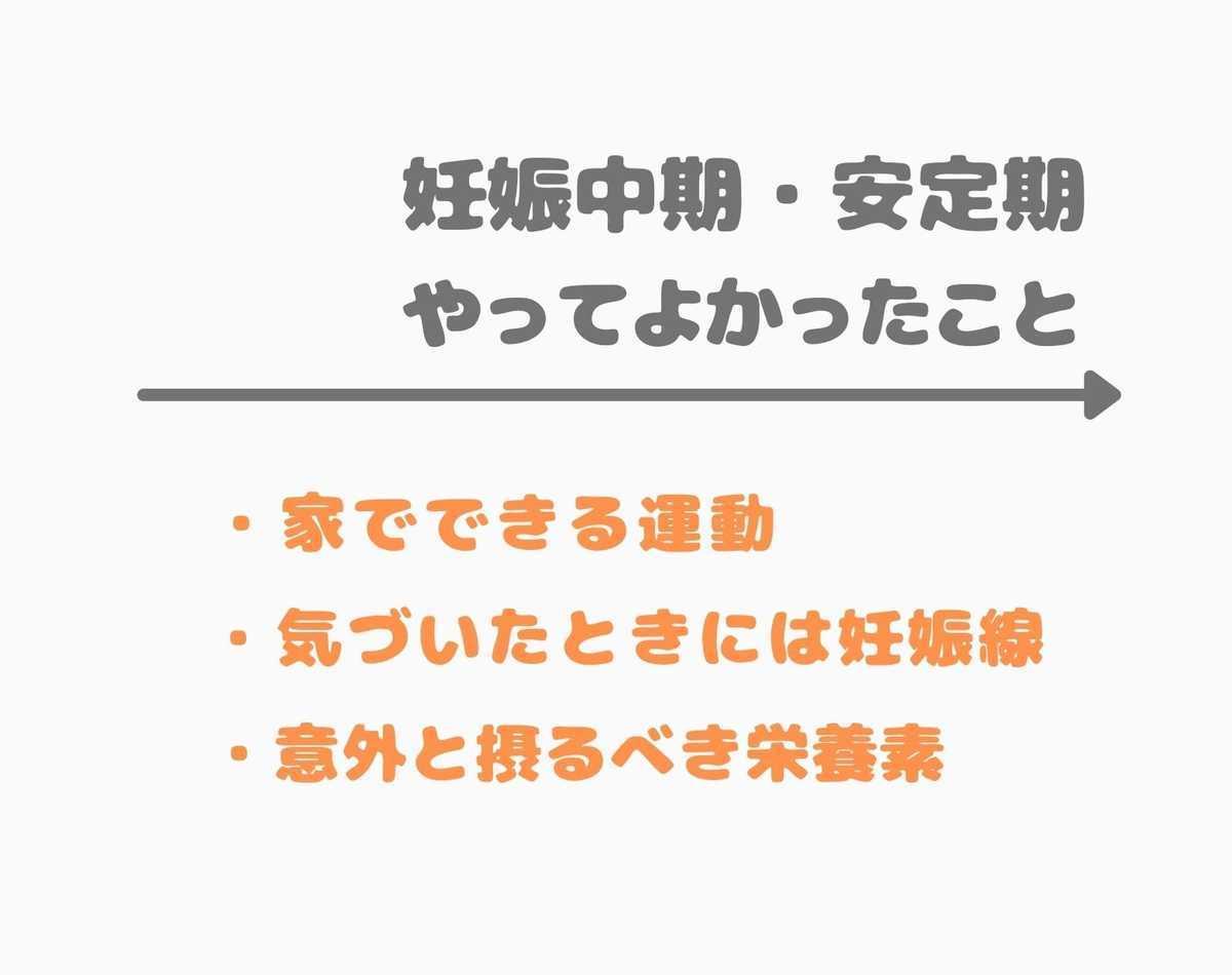 f:id:kunurupu:20210303122801j:plain