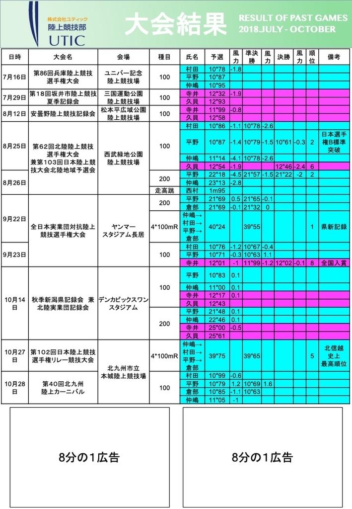 f:id:kurabeyuya:20181222205259j:plain
