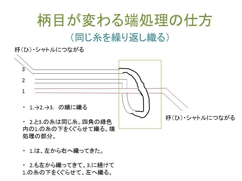 https://cdn-ak.f.st-hatena.com/images/fotolife/k/kurage0147130/20171010/20171010202616.jpg