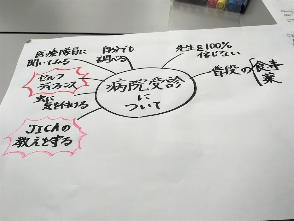 f:id:kurakurakurarin1991:20180430161336j:image