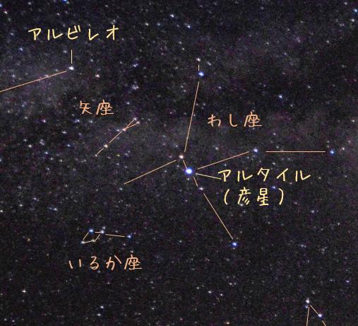 f:id:kurakurakurarin1991:20190530191837p:plain