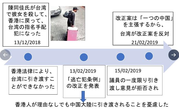 f:id:kurakurakurarin1991:20190726211549p:plain