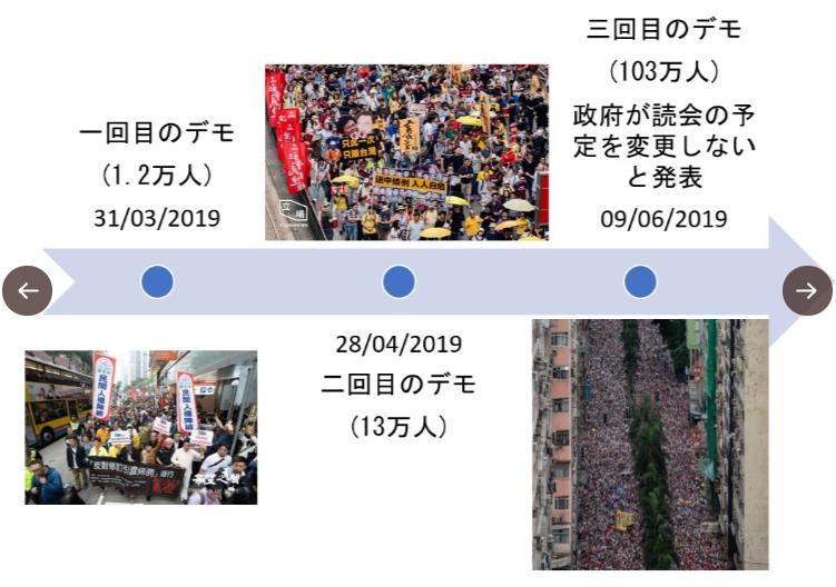 f:id:kurakurakurarin1991:20190726211613p:plain
