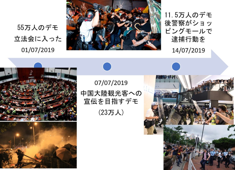f:id:kurakurakurarin1991:20190726211643p:plain
