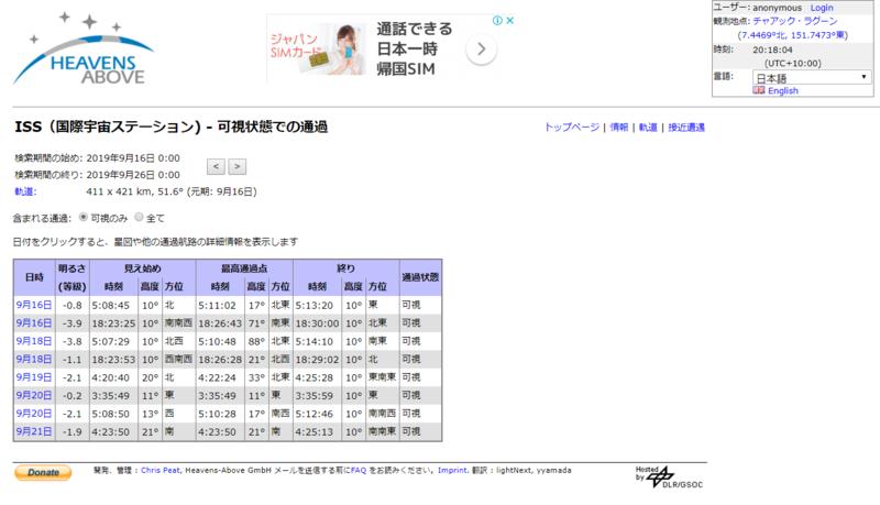 f:id:kurakurakurarin1991:20190916200619p:image