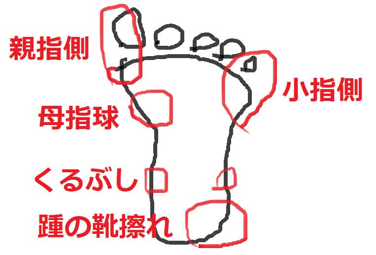 f:id:kurakurakurarin1991:20210705230009p:plain