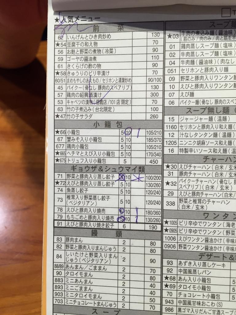 f:id:kuramae-taiwan:20181224233251j:plain