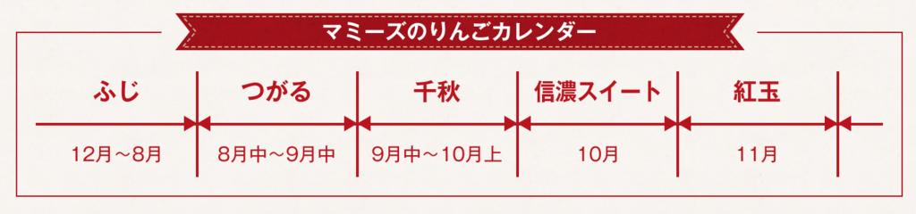 f:id:kuramae-taiwan:20190127155950p:plain