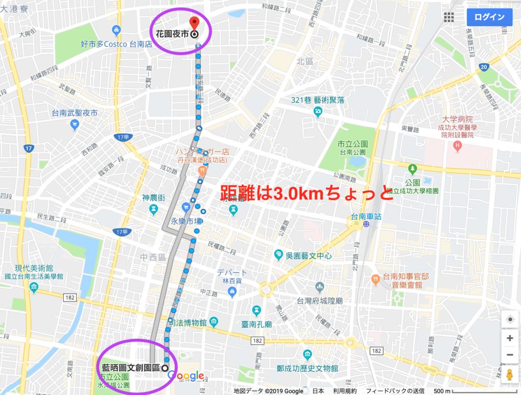 f:id:kuramae-taiwan:20190224185516p:plain