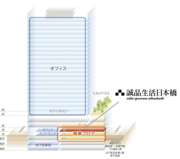 f:id:kuramae-taiwan:20190228221022j:plain